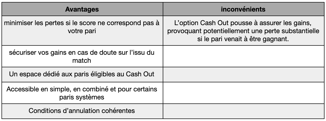 avantage cash out pmu