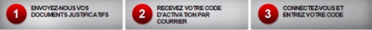 validation inscription betclic